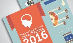 Infográfico Perfil do Estudante de Curso Técnico 2016